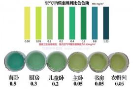 几种常见的自己检测甲醛方法