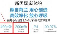 怎么挑选除甲醛的空气净化器效果好还便宜