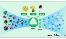 纳米光触媒使用方法及注意点