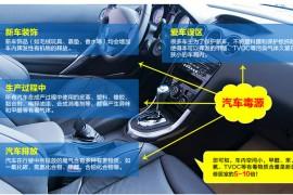 夏季高温预防汽车暴晒甲醛污染