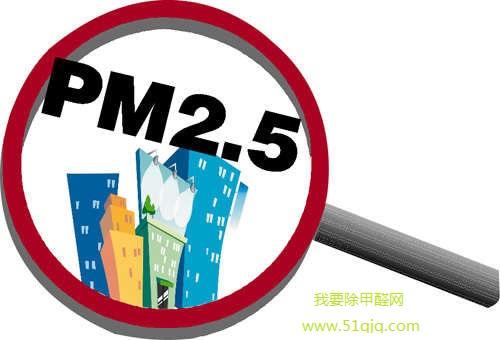 金属有机骨应用除PM2.5