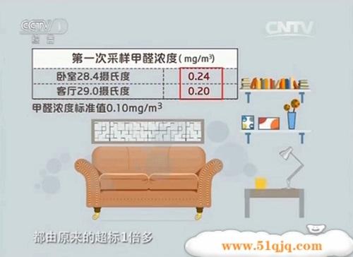 温度对甲醛释放影响2