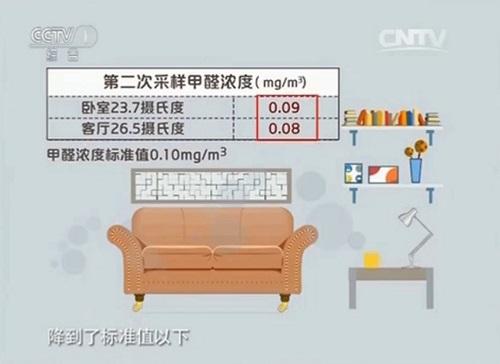温度对甲醛释放影响3