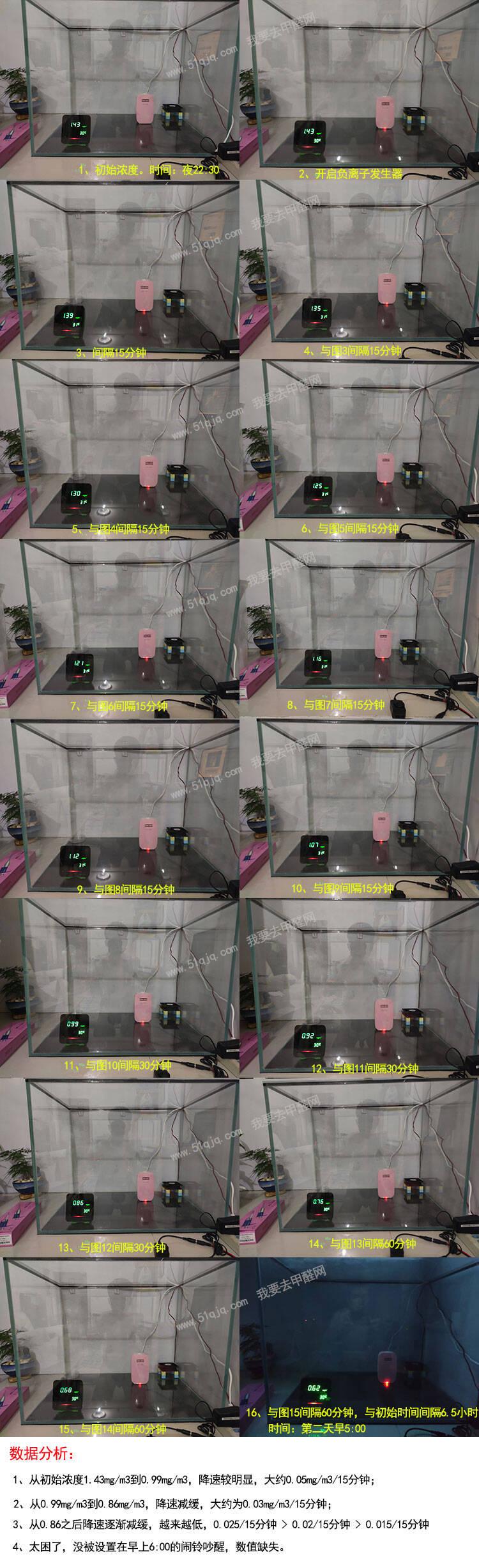 负离子能除甲醛试验之高浓度环境