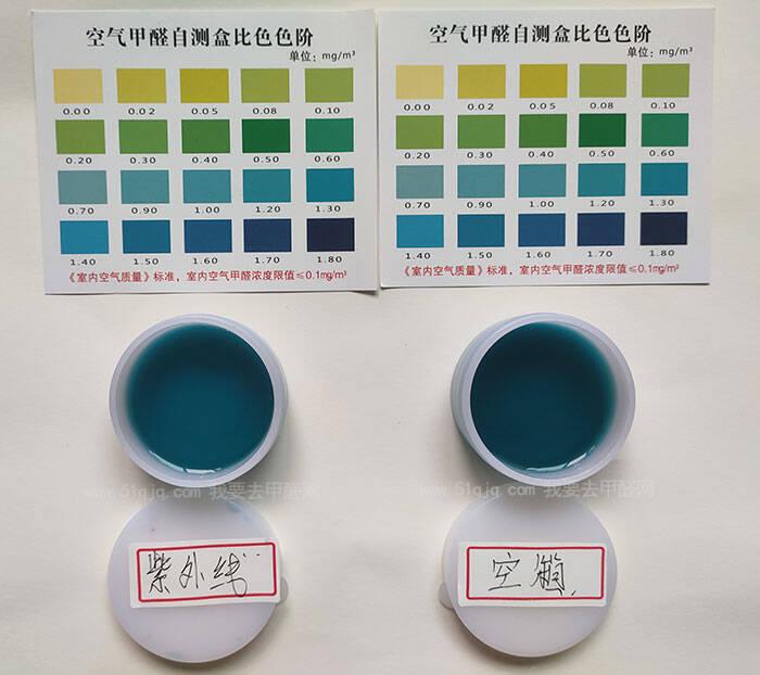 紫外线除甲醛试验结果