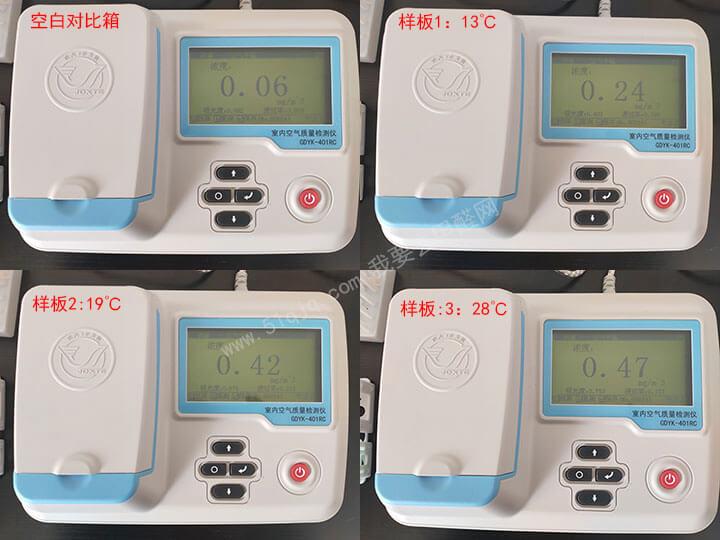 甲醛释放与温度关系试验之检测