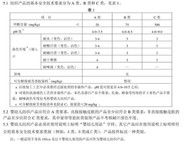 GB 18401-2010《国家纺织产品基本安全技术规范 标准》截图
